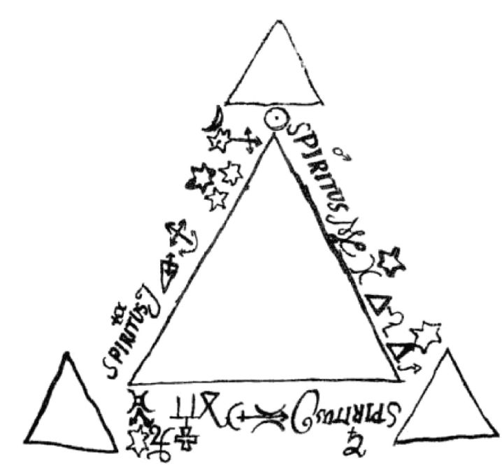 Appendix 2: Hegel's Occult Drawing | Spirituality in Modern
